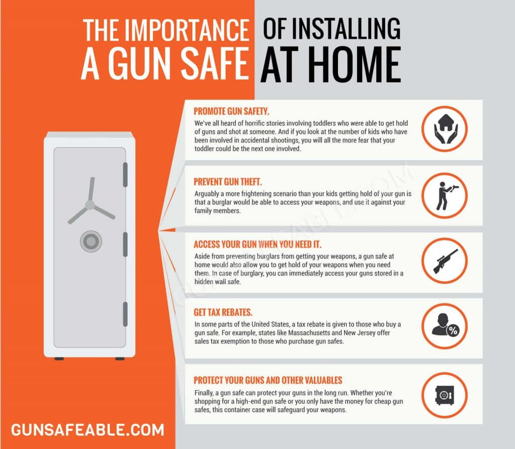 infographic-The-Importance-of-Installing-a-Gun-Safe-at-Home